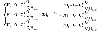 Гидролиз жиров, уравнения и примеры