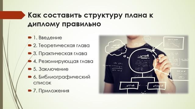 План дипломной работы 2020, образец