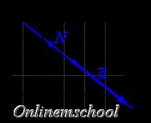 Каноническое уравнение, формулы и примеры