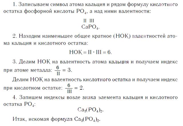Формула поваренной соли в химии