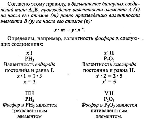 Валентность углерода (c), формулы и примеры