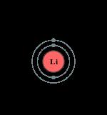 Литий и его характеристики