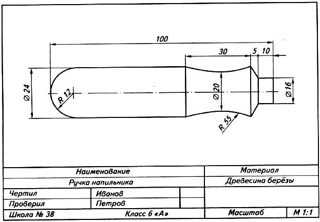 Масштабы чертежей ГОСТ