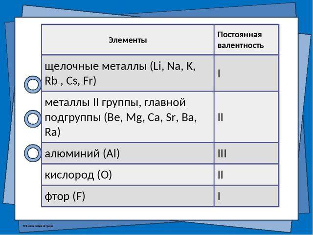 Валентность фтора (f), формулы и примеры