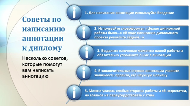 Аннотация к дипломной работе (образец)