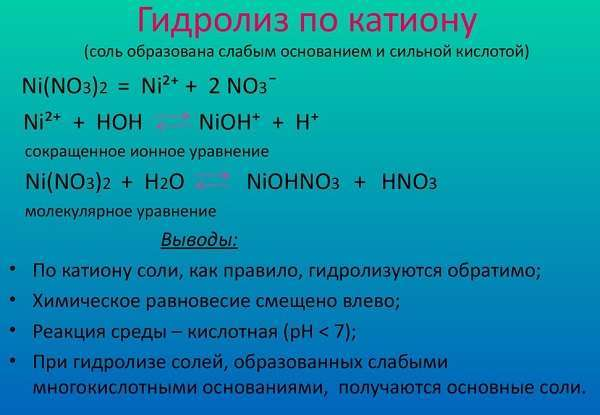 Какие соли подвергаются гидролизу, уравнения и примеры