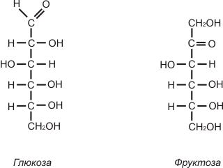 Формула фруктозы в химии