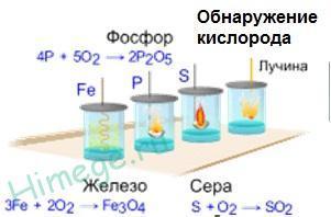 Строение атома кислорода (o), схема и примеры