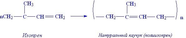 Полимеры, теория и примеры реакций