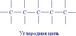 Строение атома углерода (c), схема и примеры