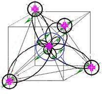 Строение молекулы воды (h2o), схема и примеры