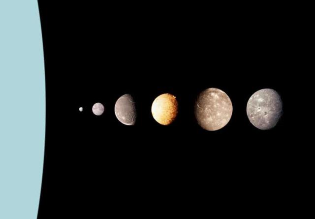 Уран и его характеристики