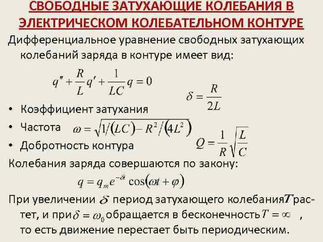 Затухающие колебания в физике