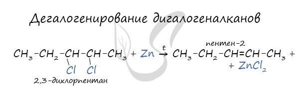 Формула алкенов в химии