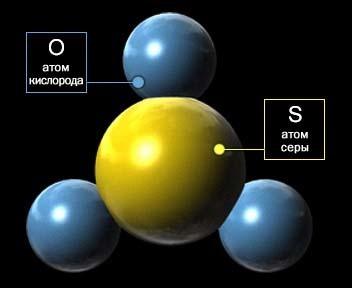 Конспект лекций по химии за 11 класс