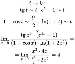 Таблица эквивалентности пределов