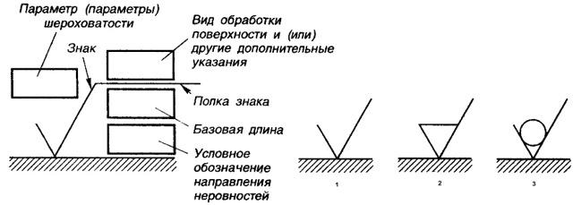 Как научиться читать чертежи