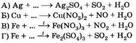 Свойства металлов и их соединений
