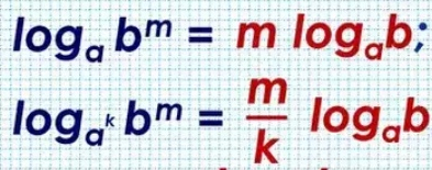 Логарифмические уравнения, формулы и примеры