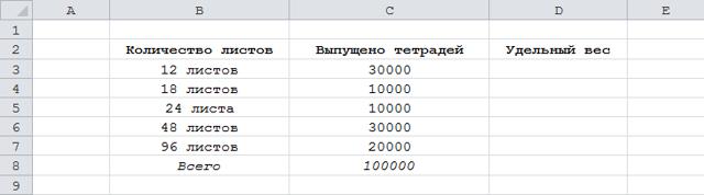 Формула удельного веса