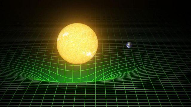 Уравнение Эйнштейна в физике