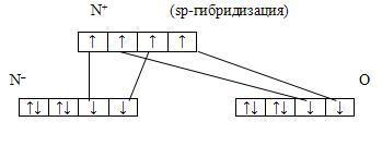 Кислородсодержащие соединения азота