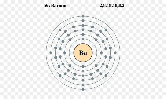 Строение атома бария (ba), схема и примеры