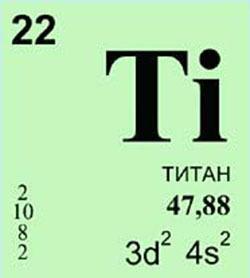 Титан и его характеристики