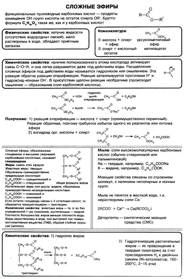 Формула жира в химии