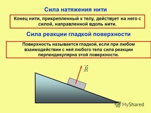 Формула силы натяжения нити
