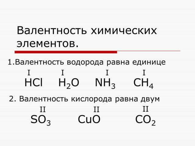 Валентность меди (cu), формулы и примеры