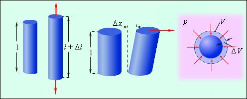Деформации твердых тел, с примерами задач