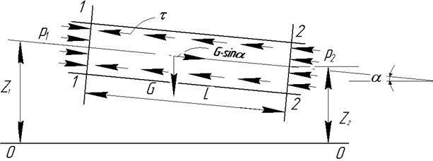 Уравнение равномерного движения