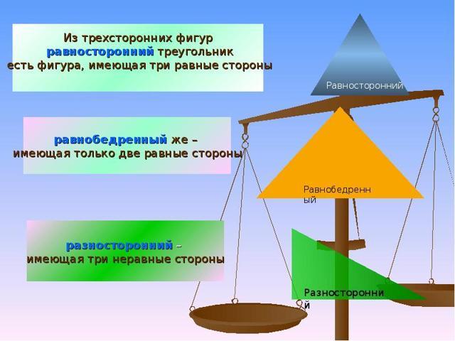 Замечательные точки треугольника, формулы и примеры