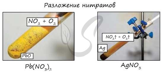 Формула азотной кислоты в химии