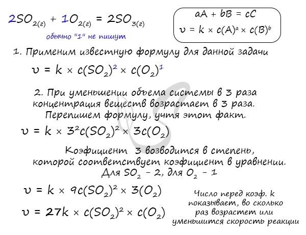 Скорость химических реакций