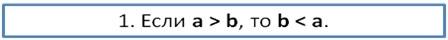 Свойства числовых неравенств, с примерами