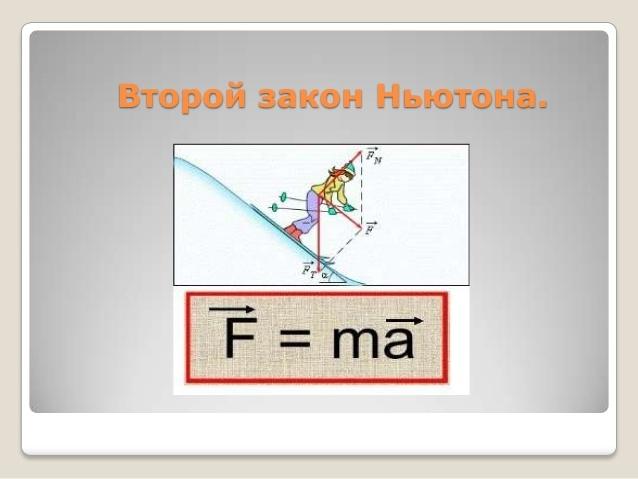 Второй закон Ньютона, формула и примеры решений