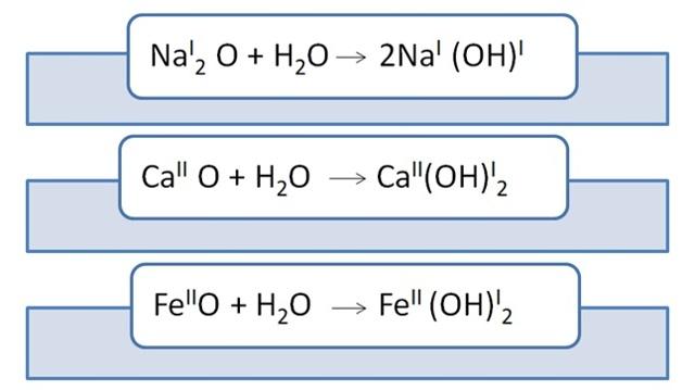 Формулы оксидов в химии