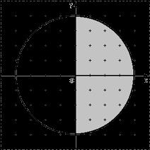 Геометрические вероятности, формулы и примеры