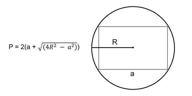Формулы периметра прямоугольника