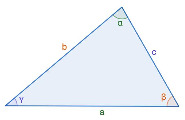 Теорема синусов для треугольника, формула и примеры