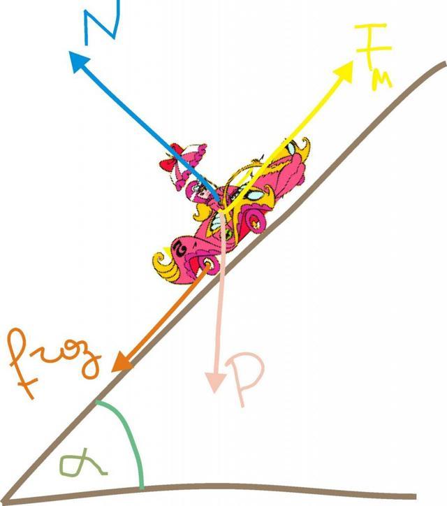Понятие силы в физике, теория и примеры решений
