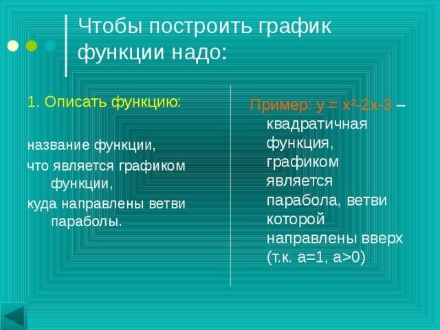 График параболы, с примерами построения