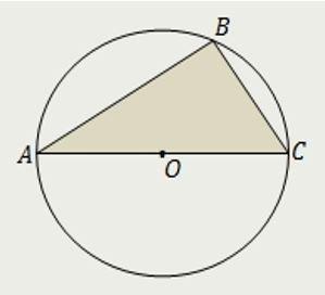 Центр окружности вписанной в треугольник