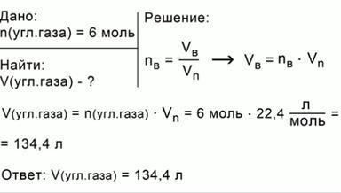 Молярная масса в химии