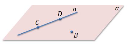 Аксиомы геометрии и следствия из них