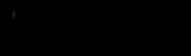 Неполные квадратные уравнения, формулы и примеры