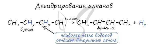 Строение алкенов и их особенности (cnh2n), схема
