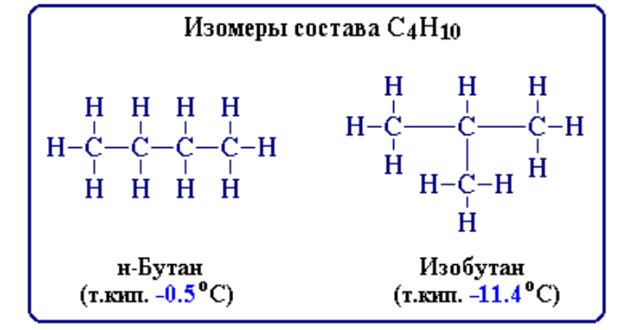 Органические вещества, свойства и классификация